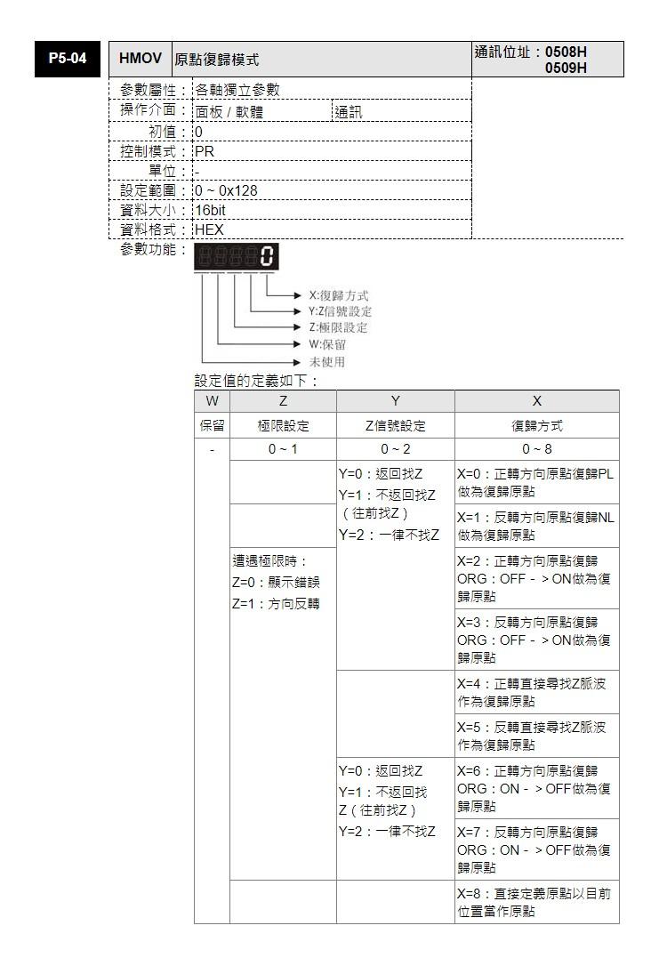 东莞品鑫机电主网
